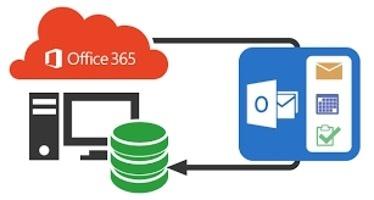 M365 back-up - CommITment cloud computing